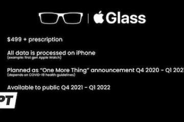 巨子们瞄准眼镜生意网络将至生态先行