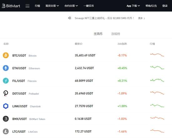 数字货币平台BitMart将暂停所有中国大陆用户合约交易服务